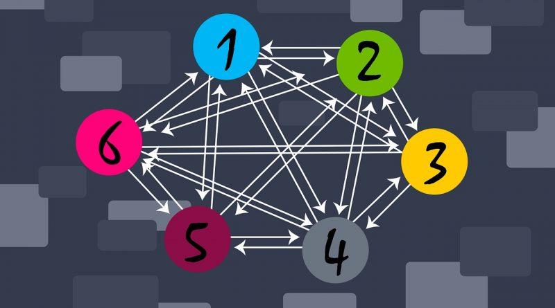 De økonomiske aspekter af linkbuilding